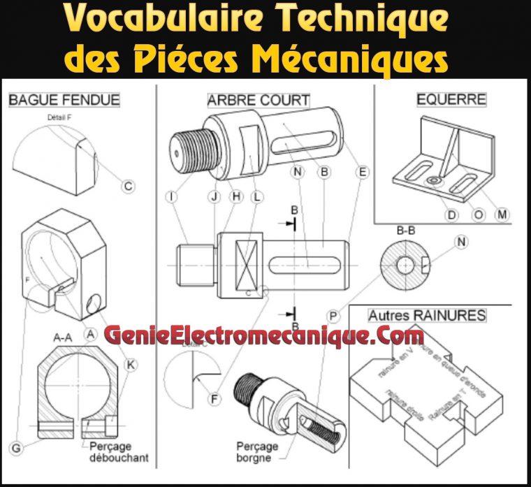 Vocabulaire technique des formes usuelles des Piéces mécaniques