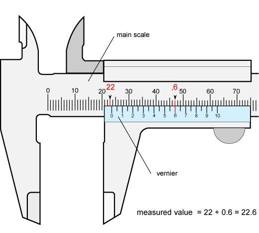 Lecture de la valeur mesurée si un pied à coulisse métrique