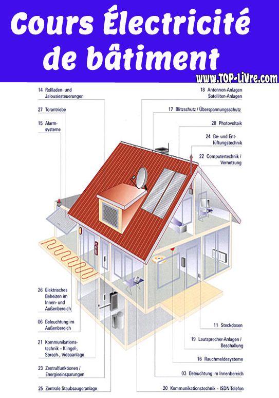 Cours électricité de bâtiment à télécharger en pdf