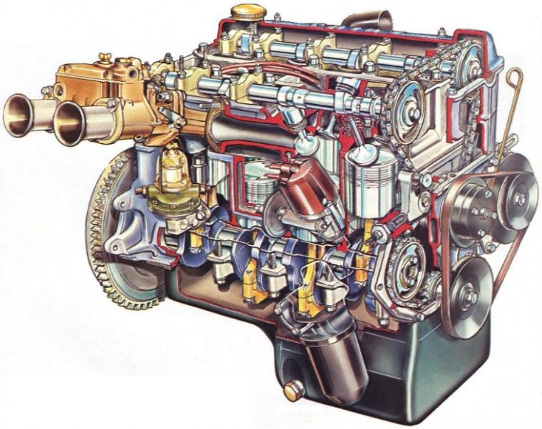 تحميل كتاب و برنامج Automotive engineering لمعرفة جميع أجزاء محرك السيارة و إصلاح أعطالها